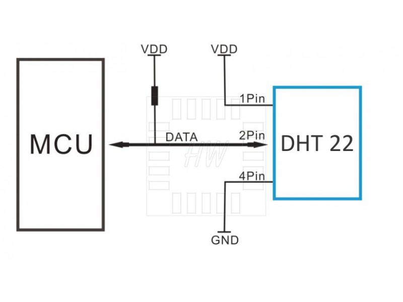 dht22  am2302  teplotn u00ed a vlhkostn u00ed senzor  1wire