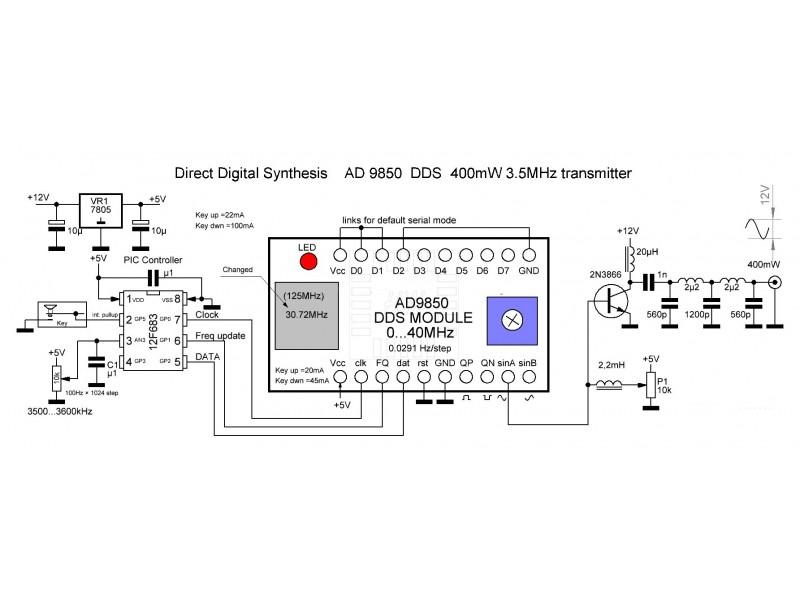 DDS generátor 0-70MHz, sinus, obdélník, AD9851