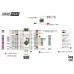 Arduino NANO, ATmega328P, 16MHz, 5V, V 3.0, USB kabel