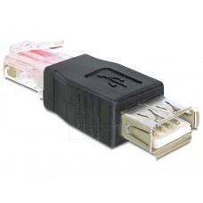 Přímá redukce RJ45 (samec) na USB A (samice), pasivní
